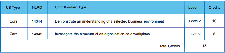 Business Administration Services SP1