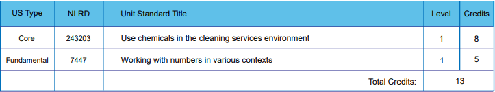 Hygiene and Cleaning SP3